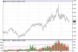 Прогноз австралийского доллара