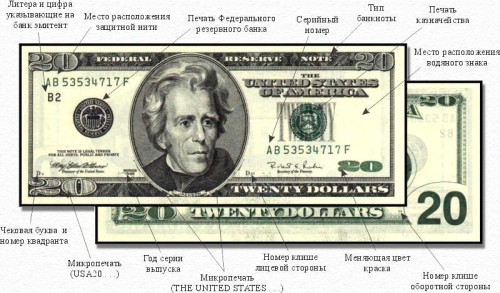 Настоящий доллар