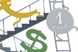 Колебания курса валют