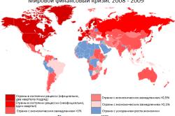 Последствия мирового кризиса