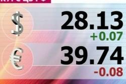 Официальный курс доллара