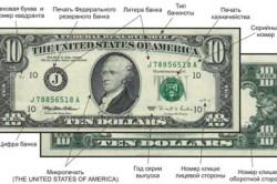 Определение подлинности долларов